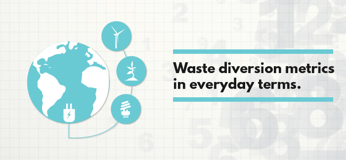Waste diversion metrics in everyday terms