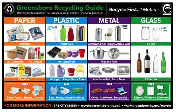 WRAP - Greensboro NC Recycling Guide