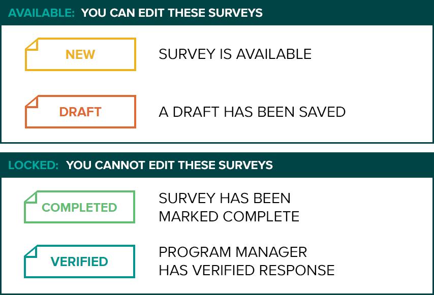 Survey Status Icons